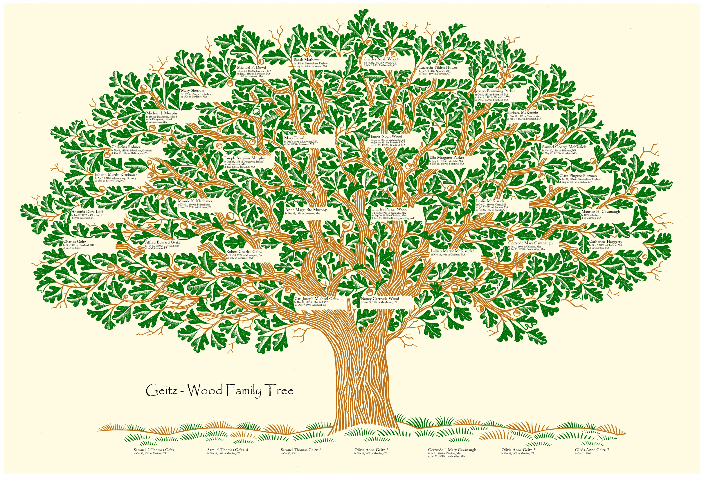 how to start a family genealogy search north cyprus online magazine