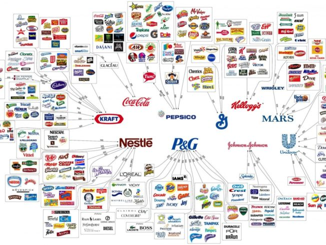 north-cyprus-ten-corporations-control-everything-you-buy