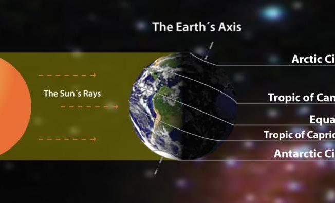 solstice-december-north-cyprus