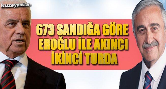 Dervis-Eroglu-and-Mustafa-Akinci-north-cyprus-trnc